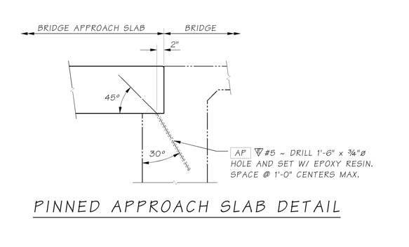 Approach Slab Details